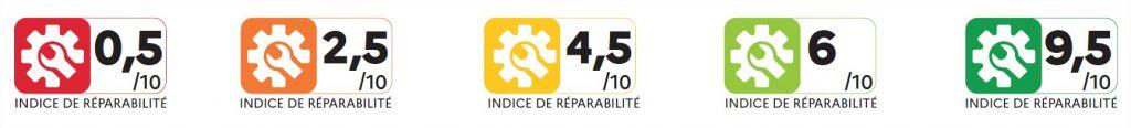logo-indice-de-reparabilite